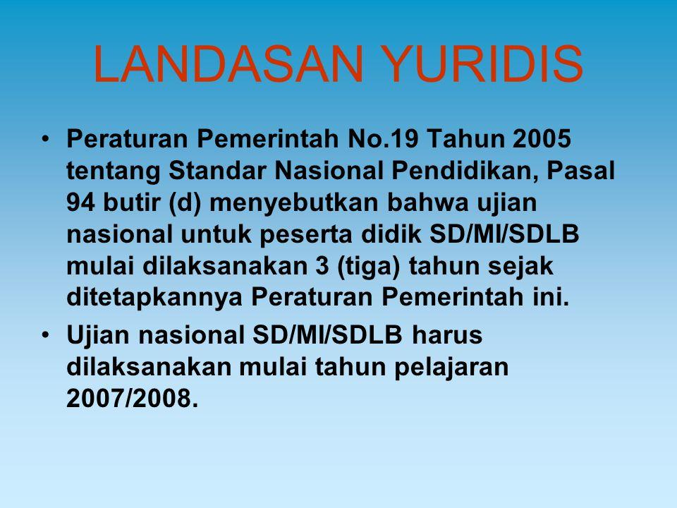 LANDASAN YURIDIS Peraturan Pemerintah No.19 Tahun 2005 tentang Standar Nasional Pendidikan, Pasal 94 butir (d) menyebutkan bahwa ujian nasional untuk