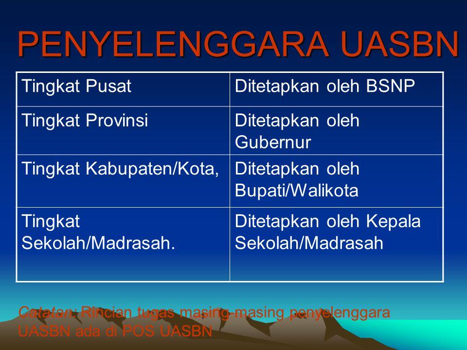 PENYELENGGARA UASBN Tingkat PusatDitetapkan oleh BSNP Tingkat ProvinsiDitetapkan oleh Gubernur Tingkat Kabupaten/Kota,Ditetapkan oleh Bupati/Walikota