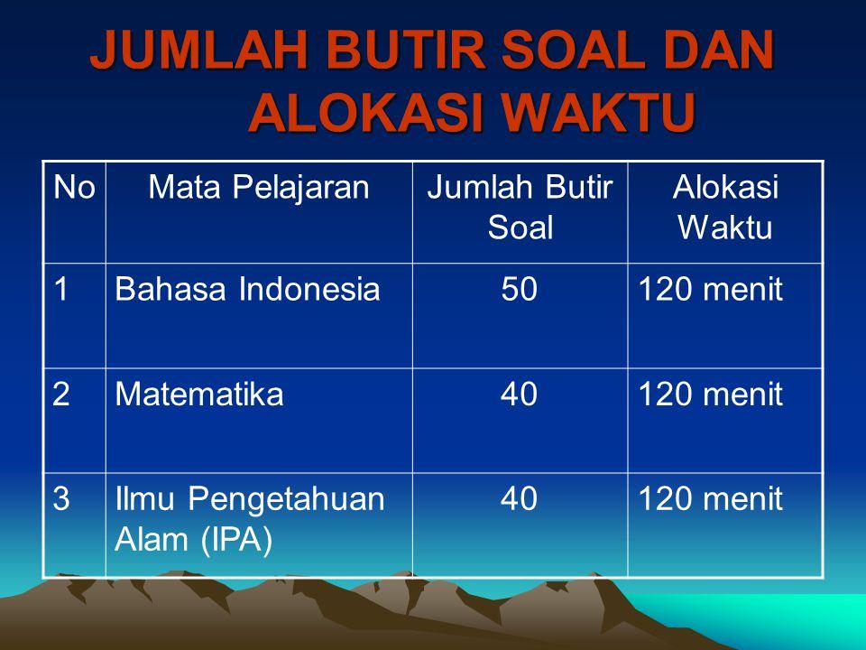 JUMLAH BUTIR SOAL DAN ALOKASI WAKTU NoMata PelajaranJumlah Butir Soal Alokasi Waktu 1Bahasa Indonesia50120 menit 2Matematika40120 menit 3Ilmu Pengetah