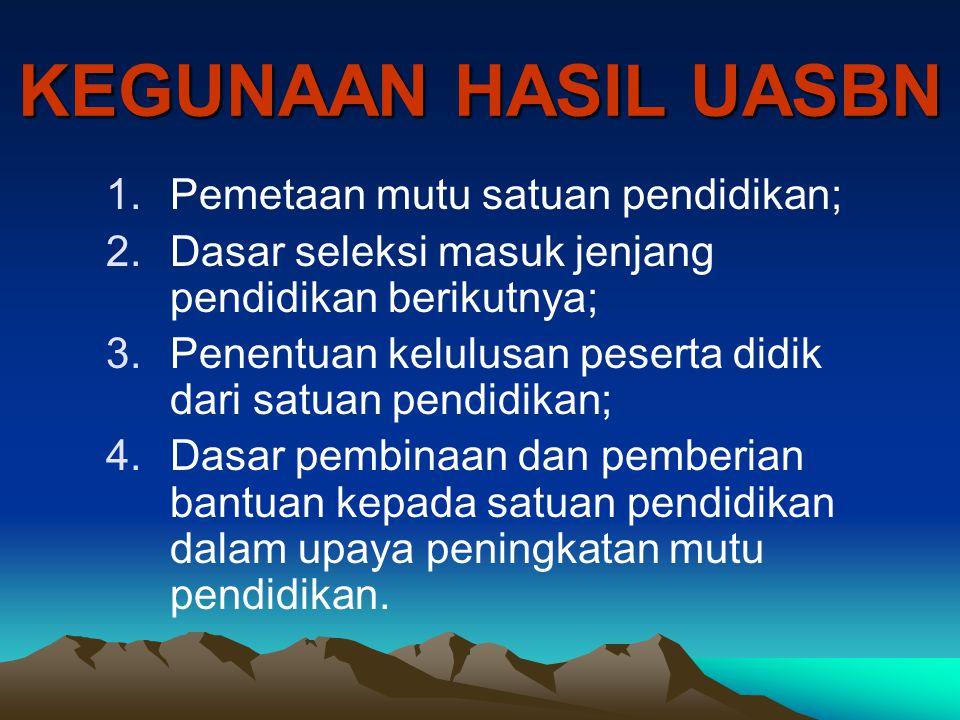 PENETAPAN WAKTU PENGUMUMAN HASIL UASBN 1.