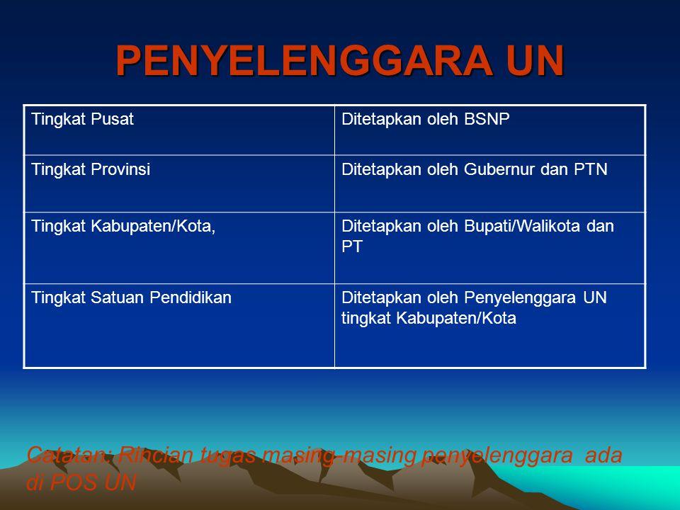 PENYELENGGARA UN Tingkat PusatDitetapkan oleh BSNP Tingkat ProvinsiDitetapkan oleh Gubernur dan PTN Tingkat Kabupaten/Kota,Ditetapkan oleh Bupati/Wali