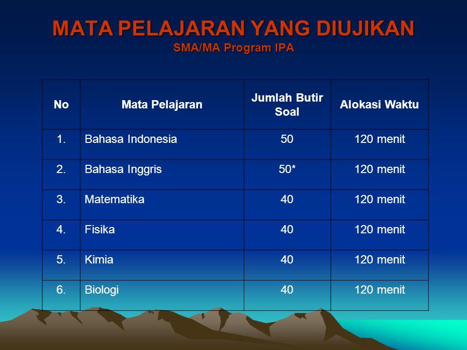 MATA PELAJARAN YANG DIUJIKAN SMA/MA Program IPA NoMata Pelajaran Jumlah Butir Soal Alokasi Waktu 1.Bahasa Indonesia50120 menit 2.Bahasa Inggris50*120