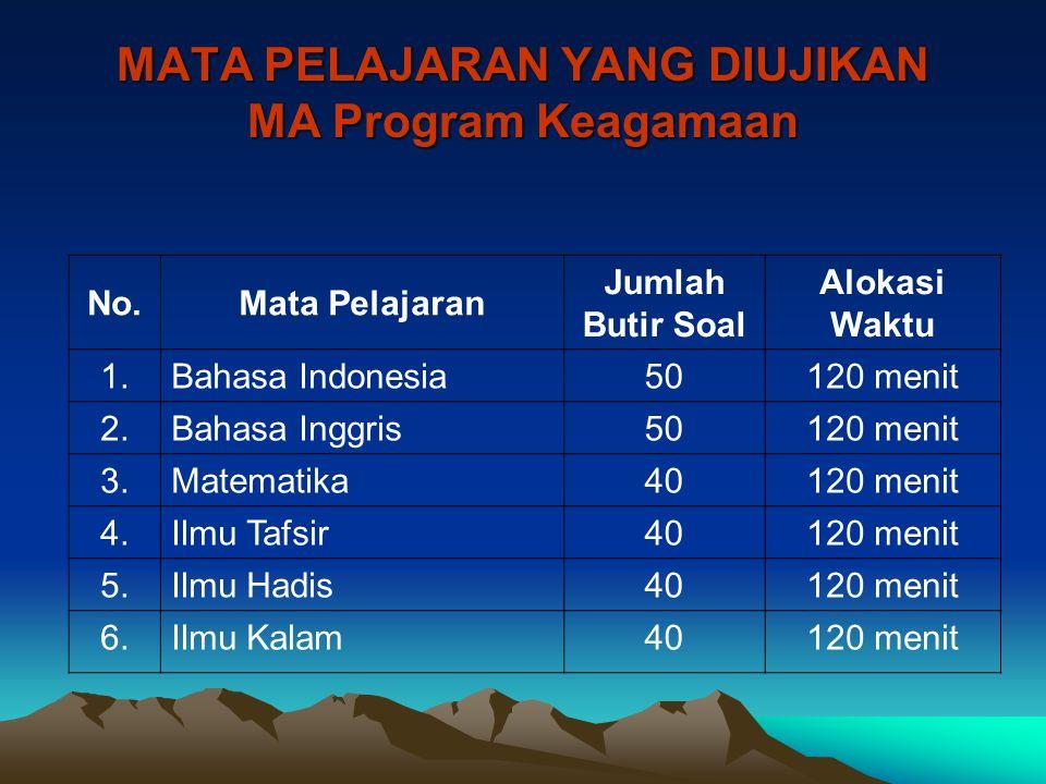 MATA PELAJARAN YANG DIUJIKAN MA Program Keagamaan No.Mata Pelajaran Jumlah Butir Soal Alokasi Waktu 1.Bahasa Indonesia50120 menit 2.Bahasa Inggris5012