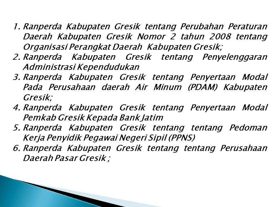 1.Ranperda Kabupaten Gresik tentang Perubahan Peraturan Daerah Kabupaten Gresik Nomor 2 tahun 2008 tentang Organisasi Perangkat Daerah Kabupaten Gresi