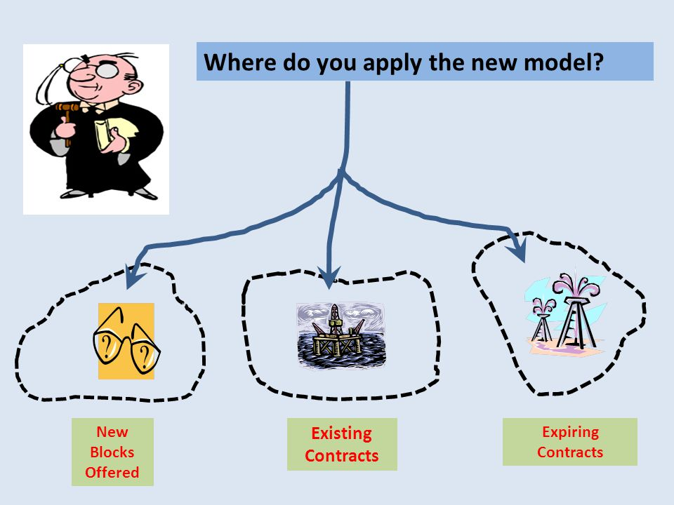 New Blocks Offered Existing Contracts Expiring Contracts Where do you apply the new model?