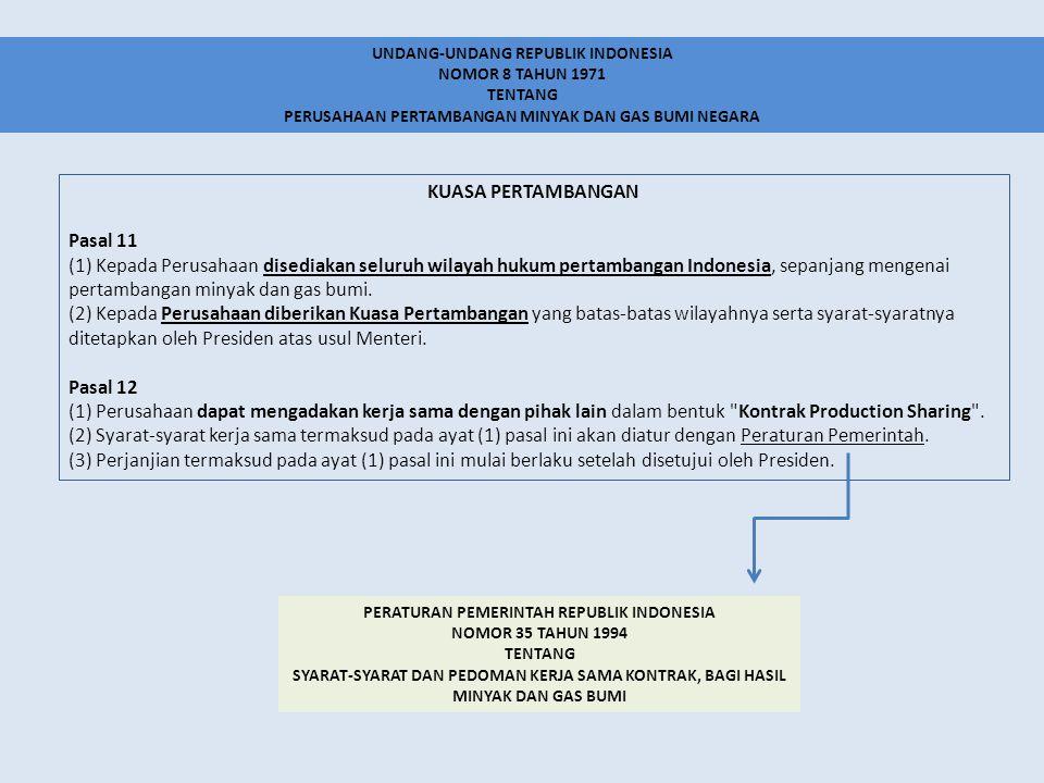 KUASA PERTAMBANGAN Pasal 11 (1) Kepada Perusahaan disediakan seluruh wilayah hukum pertambangan Indonesia, sepanjang mengenai pertambangan minyak dan gas bumi.