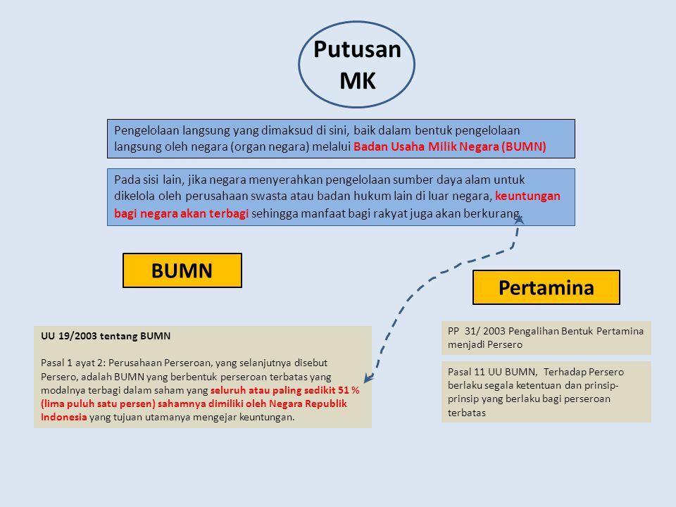 Putusan MK BUMN Pertamina PP 31/ 2003 Pengalihan Bentuk Pertamina menjadi Persero Pengelolaan langsung yang dimaksud di sini, baik dalam bentuk pengel