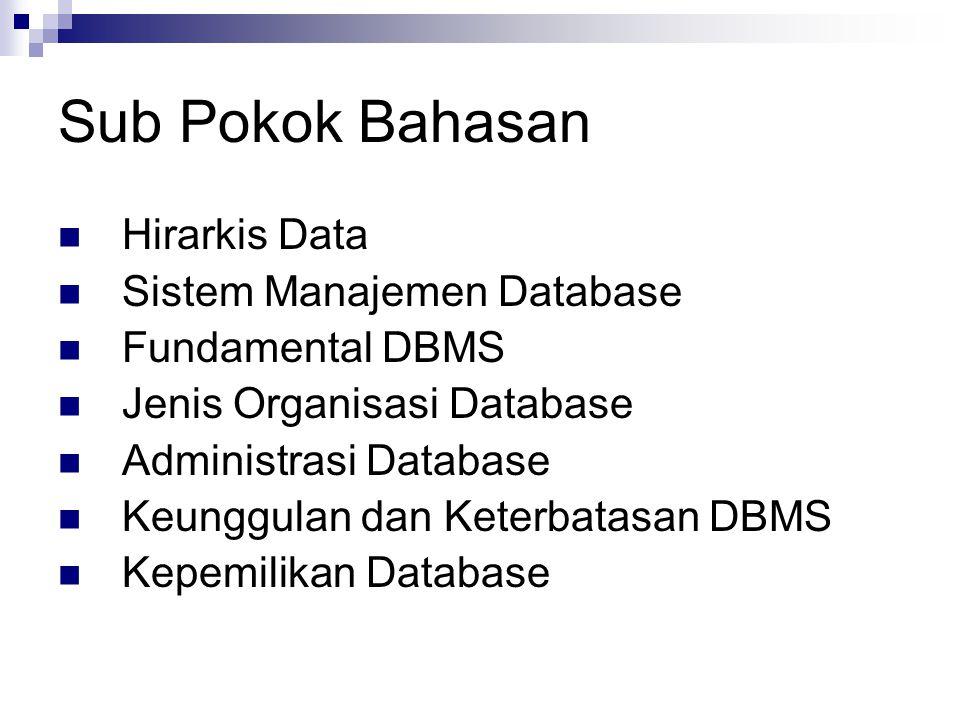 Sub Pokok Bahasan Hirarkis Data Sistem Manajemen Database Fundamental DBMS Jenis Organisasi Database Administrasi Database Keunggulan dan Keterbatasan