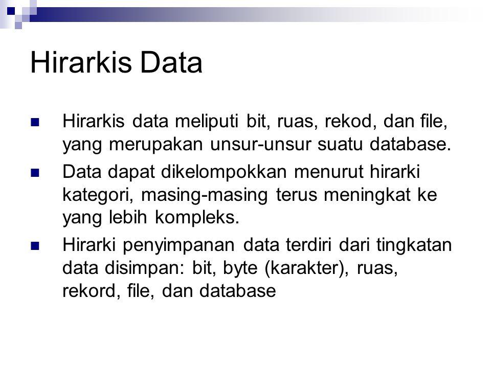 Hirarkis Data Hirarkis data meliputi bit, ruas, rekod, dan file, yang merupakan unsur-unsur suatu database. Data dapat dikelompokkan menurut hirarki k