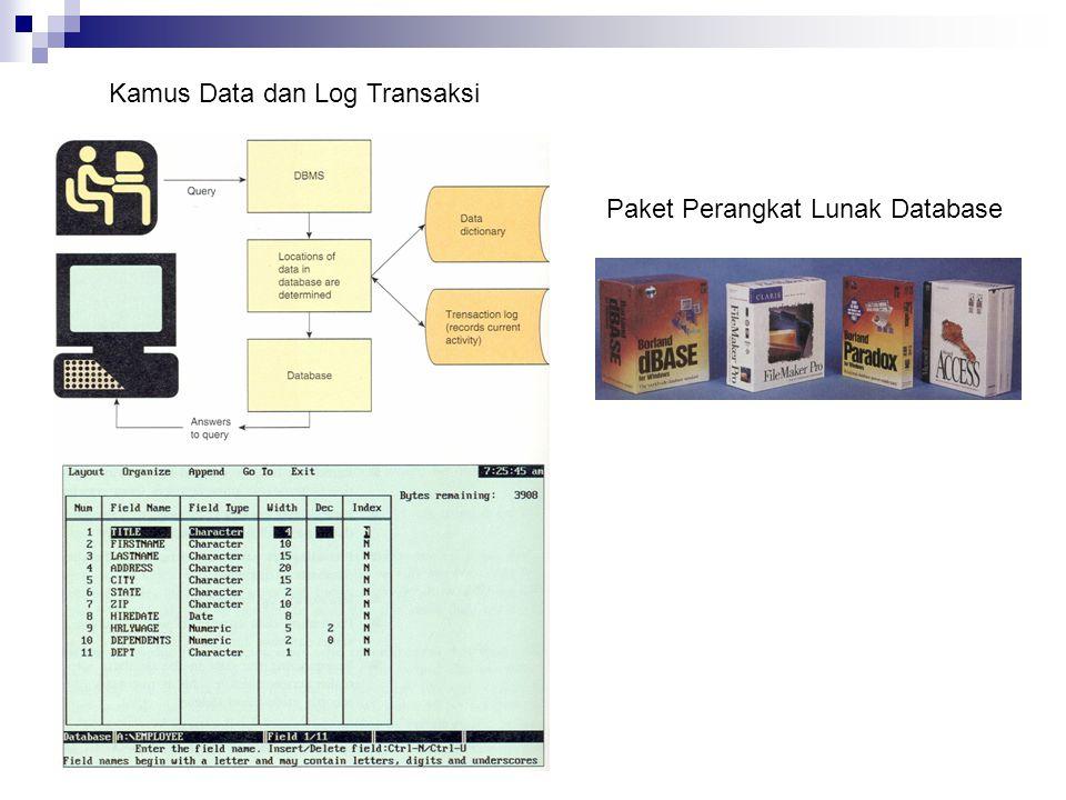 Kamus Data dan Log Transaksi Paket Perangkat Lunak Database