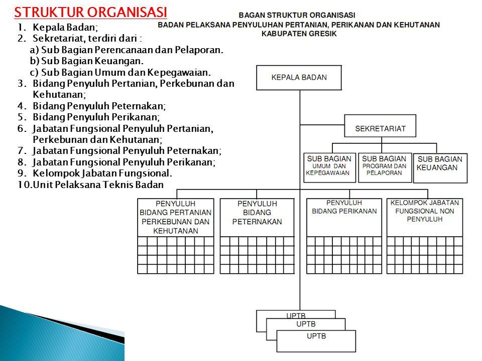 STRUKTUR ORGANISASI 1.Kepala Badan; 2.Sekretariat, terdiri dari : a)Sub Bagian Perencanaan dan Pelaporan.