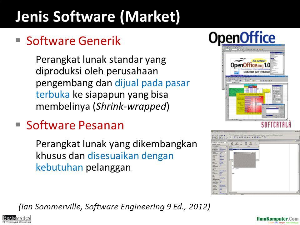 Jenis Software (Market)  Software Generik Perangkat lunak standar yang diproduksi oleh perusahaan pengembang dan dijual pada pasar terbuka ke siapapu