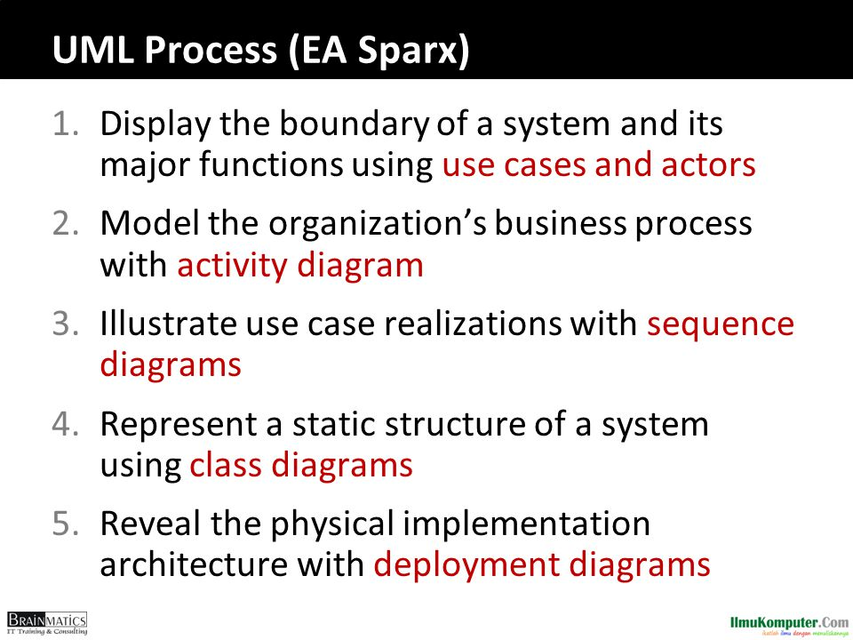 UML Process (EA Sparx) 1.Display the boundary of a system and its major functions using use cases and actors 2.Model the organization's business process with activity diagram 3.Illustrate use case realizations with sequence diagrams 4.Represent a static structure of a system using class diagrams 5.Reveal the physical implementation architecture with deployment diagrams