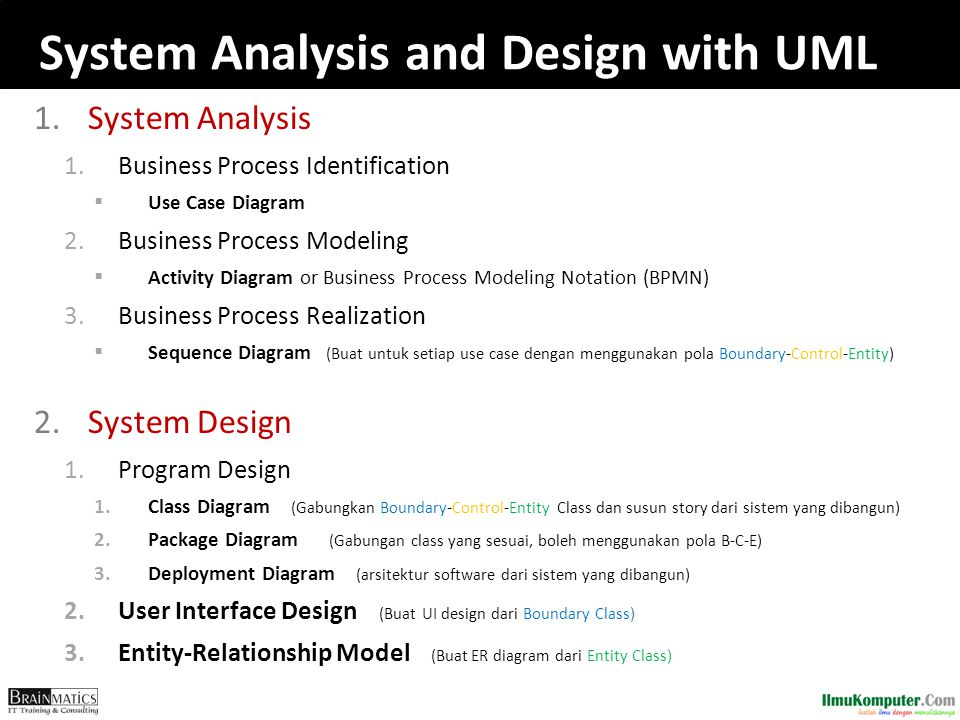 System Analysis and Design with UML 1.System Analysis 1.Business Process Identification  Use Case Diagram 2.Business Process Modeling  Activity Diagram or Business Process Modeling Notation (BPMN) 3.Business Process Realization  Sequence Diagram (Buat untuk setiap use case dengan menggunakan pola Boundary-Control-Entity) 2.System Design 1.Program Design 1.Class Diagram (Gabungkan Boundary-Control-Entity Class dan susun story dari sistem yang dibangun) 2.Package Diagram (Gabungan class yang sesuai, boleh menggunakan pola B-C-E) 3.Deployment Diagram (arsitektur software dari sistem yang dibangun) 2.User Interface Design (Buat UI design dari Boundary Class) 3.Entity-Relationship Model (Buat ER diagram dari Entity Class)