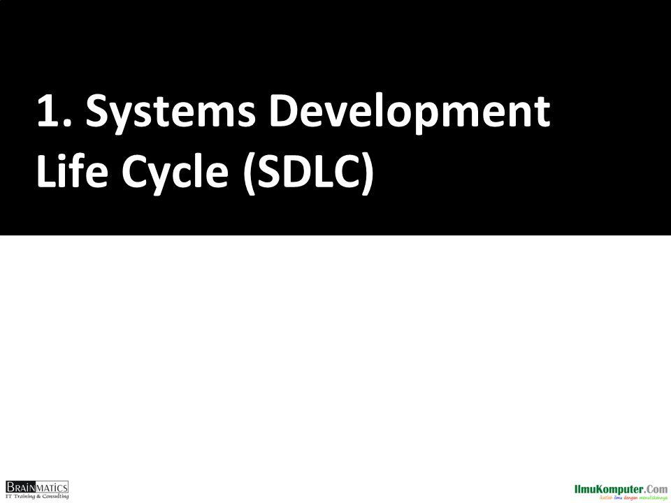 Major Methodologies 1.Structured Design Waterfall method Parallel development 2.RAD Development Phased Development Prototyping Throw-away Prototyping 3.Agile Development Extreme Programming (XP) Scrum