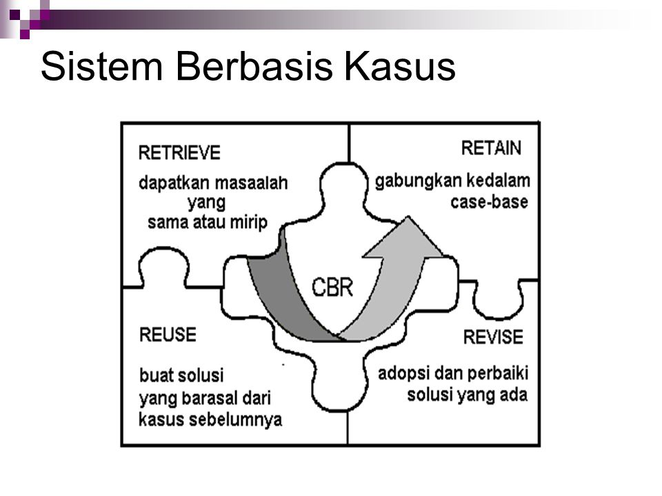 Sistem Berbasis Kasus