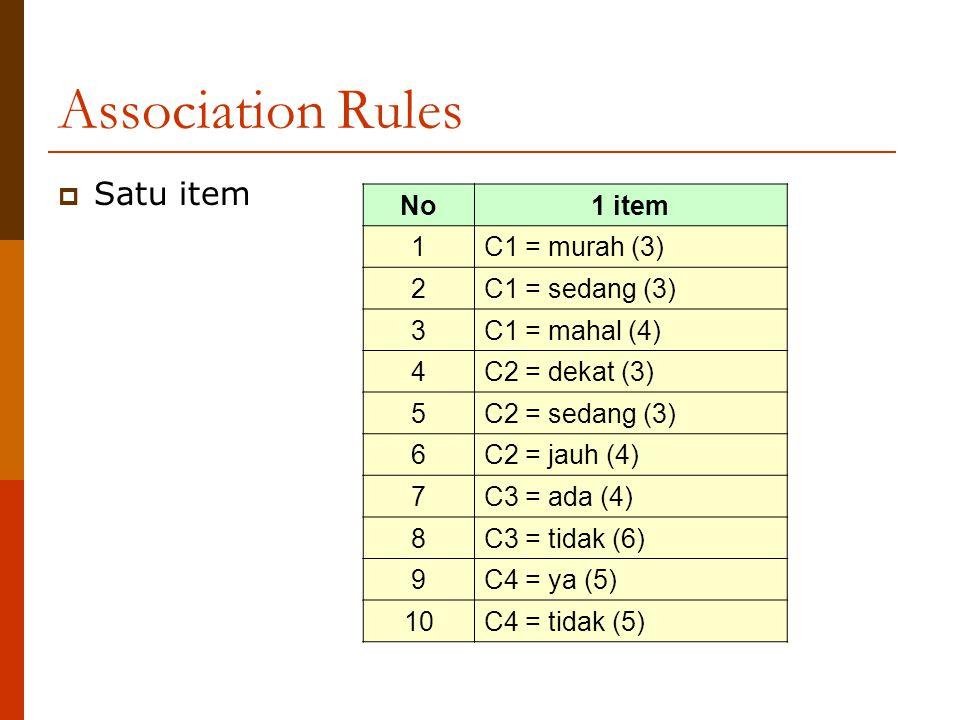 Association Rules  Satu item No1 item 1C1 = murah (3) 2C1 = sedang (3) 3C1 = mahal (4) 4C2 = dekat (3) 5C2 = sedang (3) 6C2 = jauh (4) 7C3 = ada (4) 8C3 = tidak (6) 9C4 = ya (5) 10C4 = tidak (5)