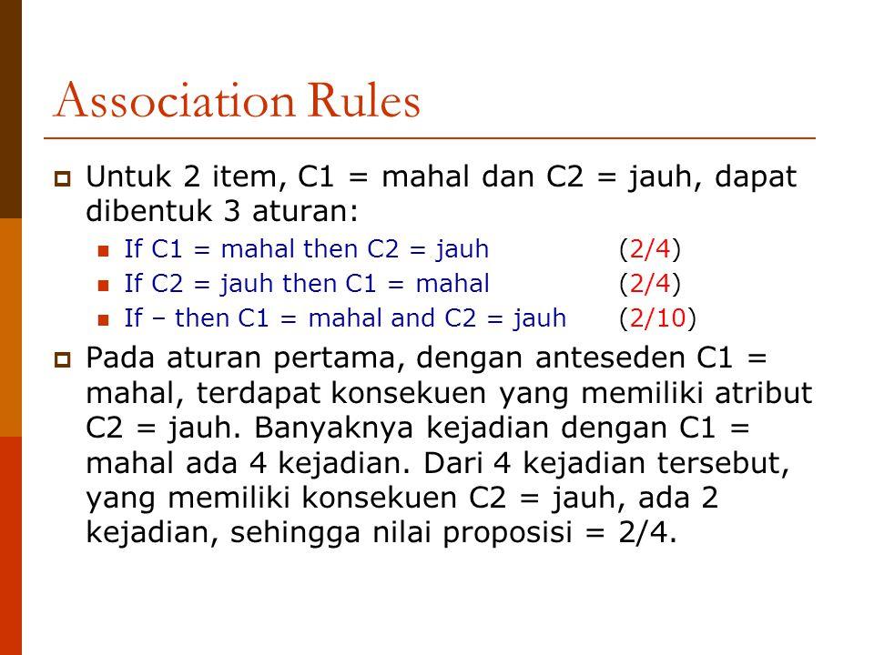 Association Rules  Untuk 2 item, C1 = mahal dan C2 = jauh, dapat dibentuk 3 aturan: If C1 = mahal then C2 = jauh(2/4) If C2 = jauh then C1 = mahal(2/4) If – then C1 = mahal and C2 = jauh (2/10)  Pada aturan pertama, dengan anteseden C1 = mahal, terdapat konsekuen yang memiliki atribut C2 = jauh.