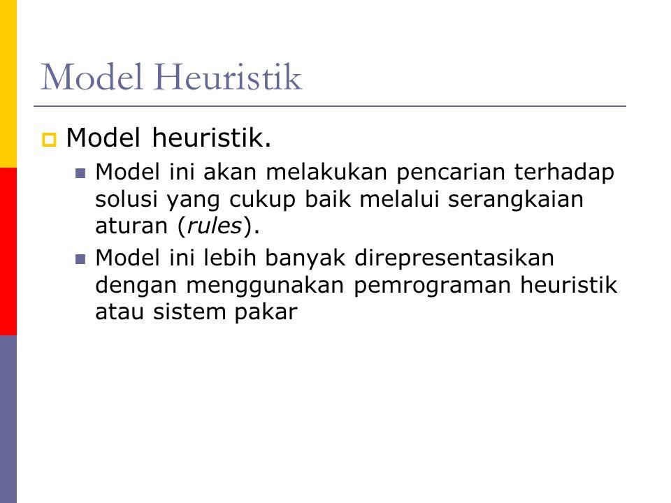 Model Heuristik  Model heuristik.