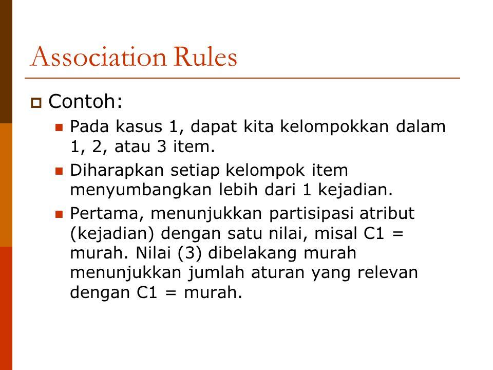 Association Rules  Contoh: Pada kasus 1, dapat kita kelompokkan dalam 1, 2, atau 3 item.