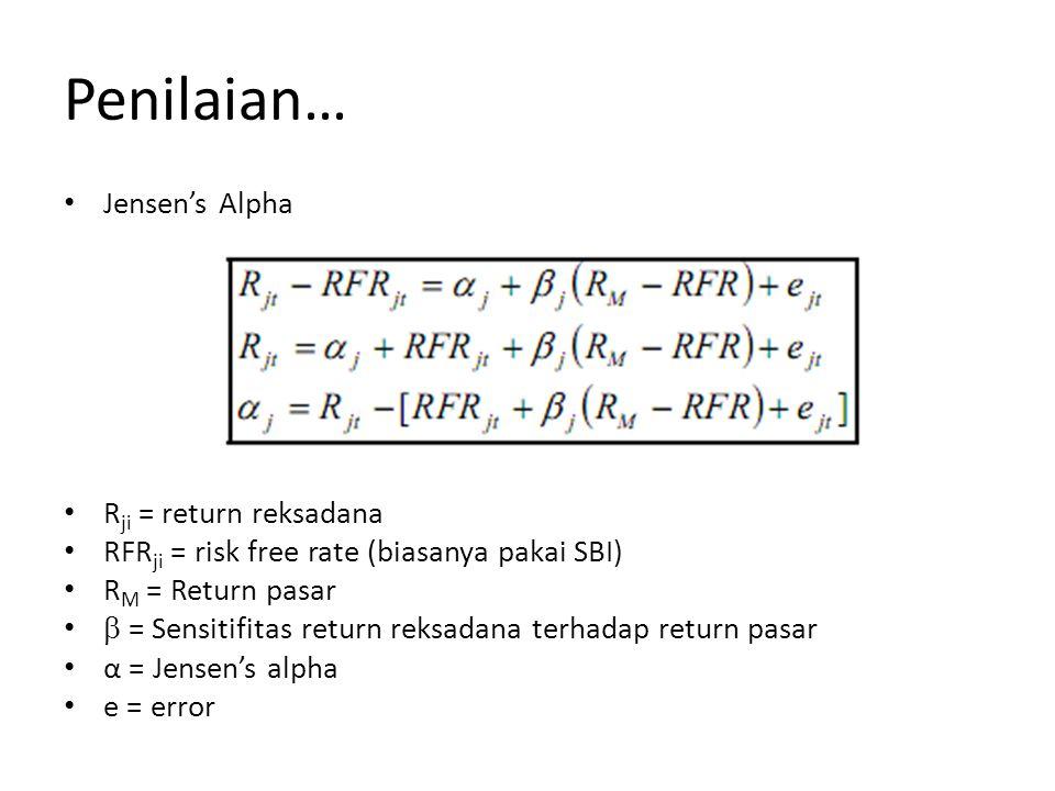 Penilaian… Jensen's Alpha R ji = return reksadana RFR ji = risk free rate (biasanya pakai SBI) R M = Return pasar  = Sensitifitas return reksadana terhadap return pasar α = Jensen's alpha e = error