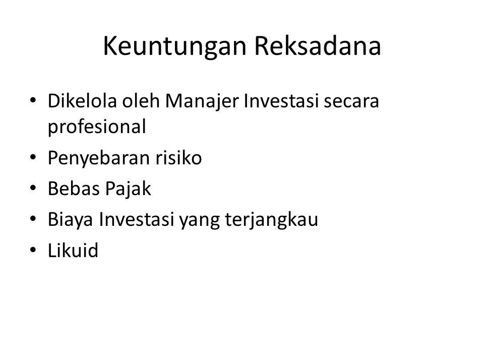 Keuntungan Reksadana Dikelola oleh Manajer Investasi secara profesional Penyebaran risiko Bebas Pajak Biaya Investasi yang terjangkau Likuid