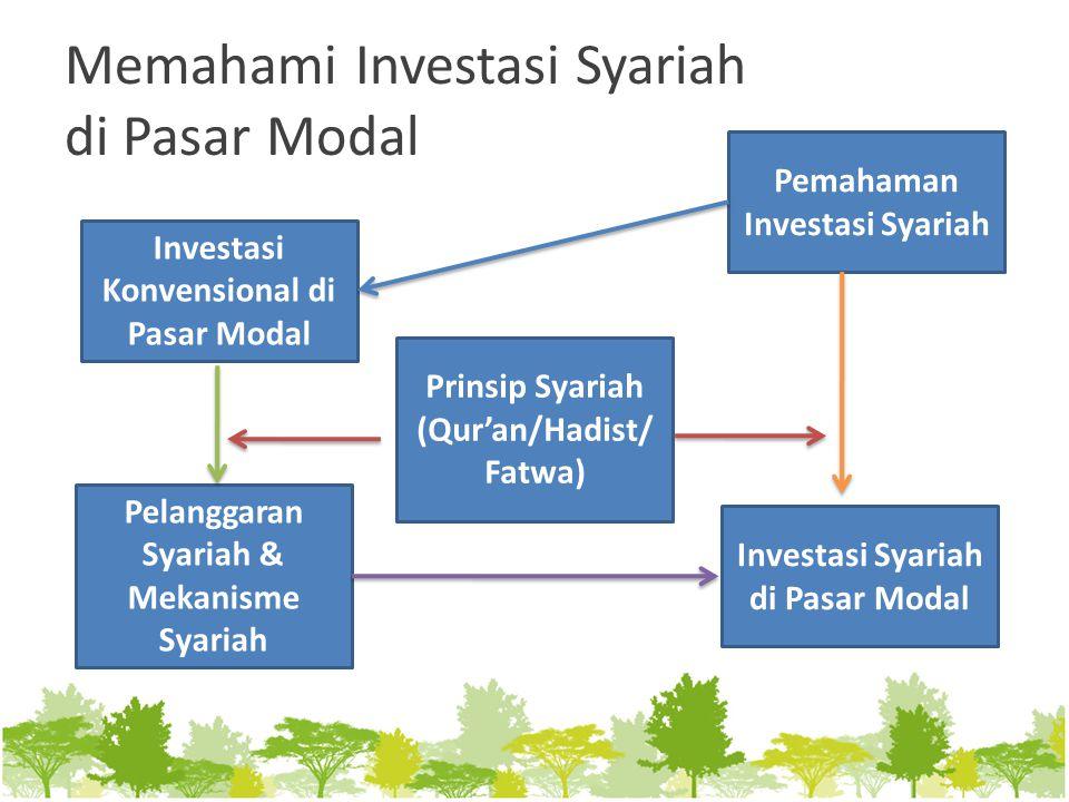 Memahami Investasi Syariah di Pasar Modal Investasi Konvensional di Pasar Modal Investasi Syariah di Pasar Modal Pelanggaran Syariah & Mekanisme Syari