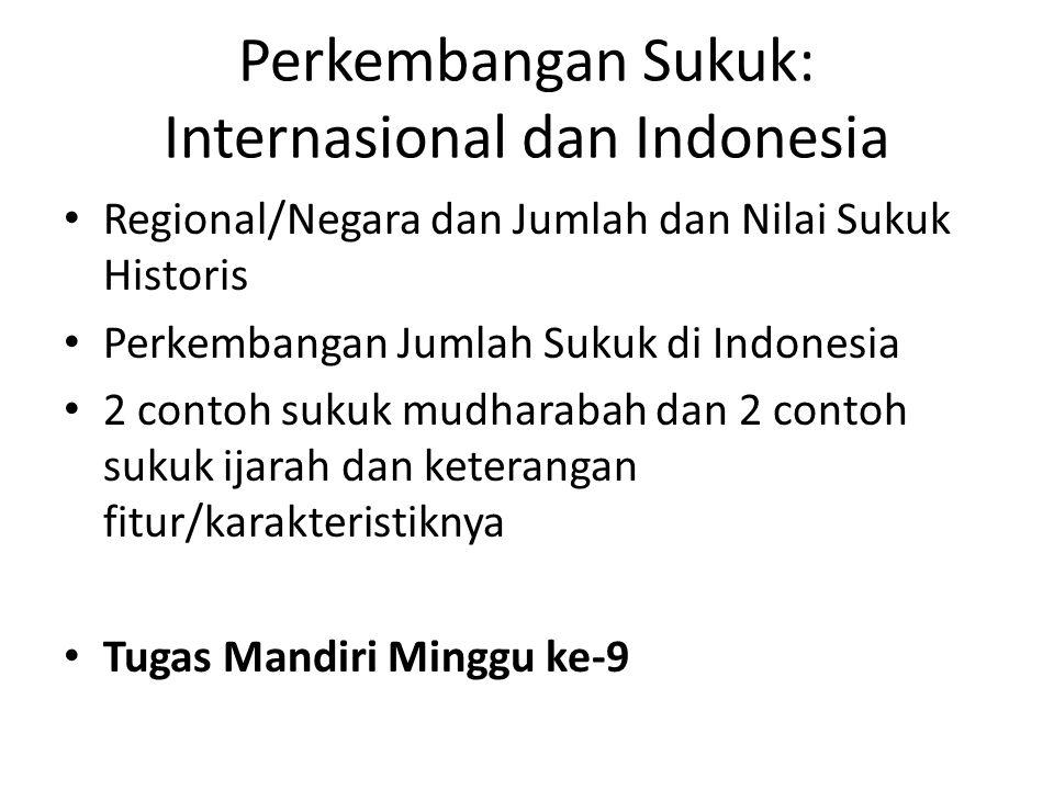Perkembangan Sukuk: Internasional dan Indonesia Regional/Negara dan Jumlah dan Nilai Sukuk Historis Perkembangan Jumlah Sukuk di Indonesia 2 contoh su