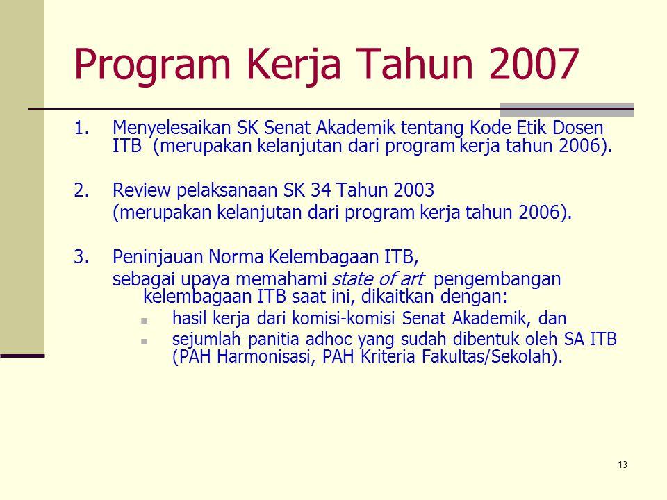 13 Program Kerja Tahun 2007 1. Menyelesaikan SK Senat Akademik tentang Kode Etik Dosen ITB (merupakan kelanjutan dari program kerja tahun 2006). 2. Re
