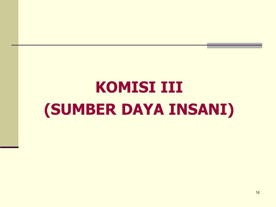 14 KOMISI III (SUMBER DAYA INSANI)
