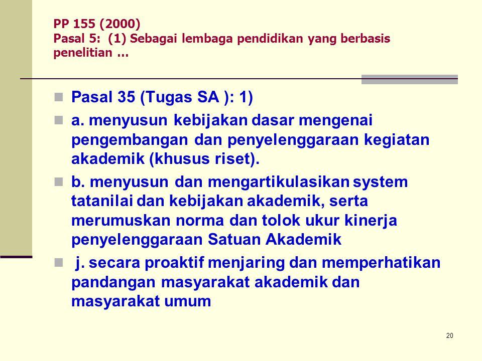 20 PP 155 (2000) Pasal 5: (1) Sebagai lembaga pendidikan yang berbasis penelitian … Pasal 35 (Tugas SA ): 1) a. menyusun kebijakan dasar mengenai peng