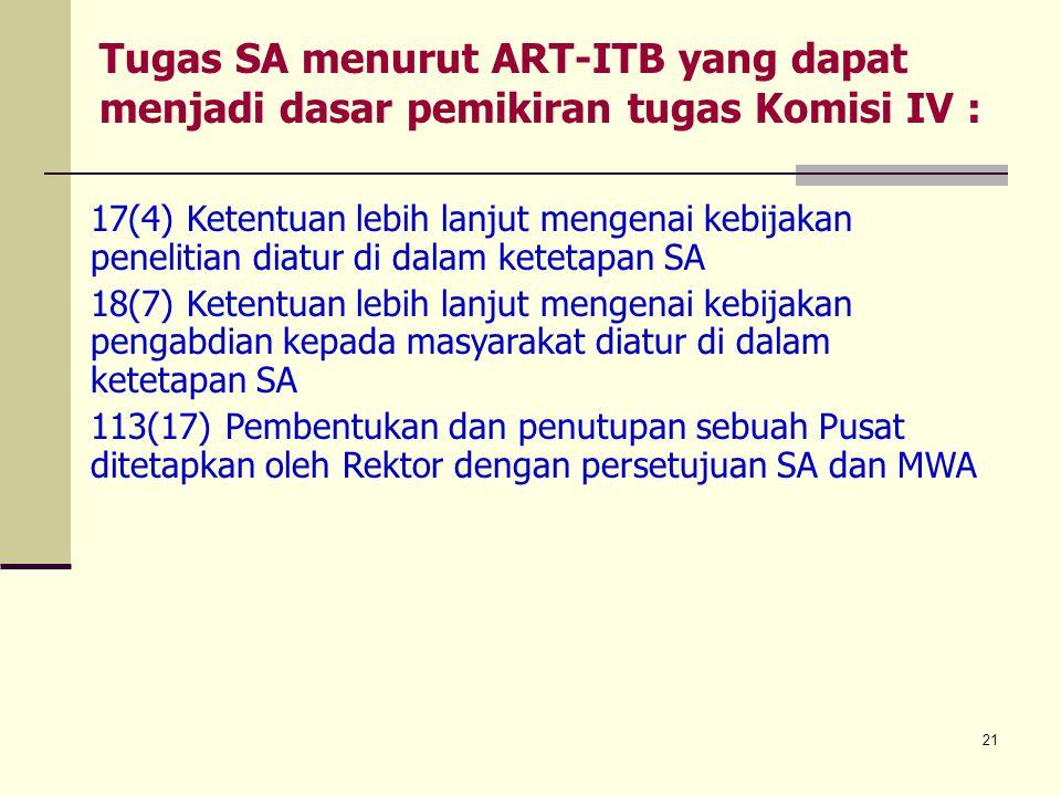 21 Tugas SA menurut ART-ITB yang dapat menjadi dasar pemikiran tugas Komisi IV : 17(4) Ketentuan lebih lanjut mengenai kebijakan penelitian diatur di