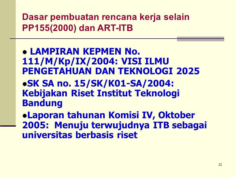 22 Dasar pembuatan rencana kerja selain PP155(2000) dan ART-ITB LAMPIRAN KEPMEN No. 111/M/Kp/IX/2004: VISI ILMU PENGETAHUAN DAN TEKNOLOGI 2025 SK SA n
