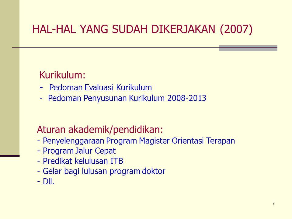 7 HAL-HAL YANG SUDAH DIKERJAKAN (2007) Kurikulum: - Pedoman Evaluasi Kurikulum -Pedoman Penyusunan Kurikulum 2008-2013 Aturan akademik/pendidikan: -Pe