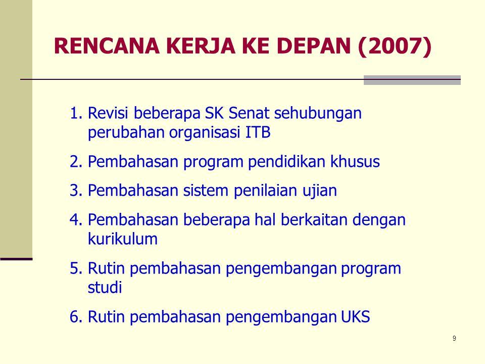 9 RENCANA KERJA KE DEPAN (2007) 1.Revisi beberapa SK Senat sehubungan perubahan organisasi ITB 2.Pembahasan program pendidikan khusus 3.Pembahasan sis