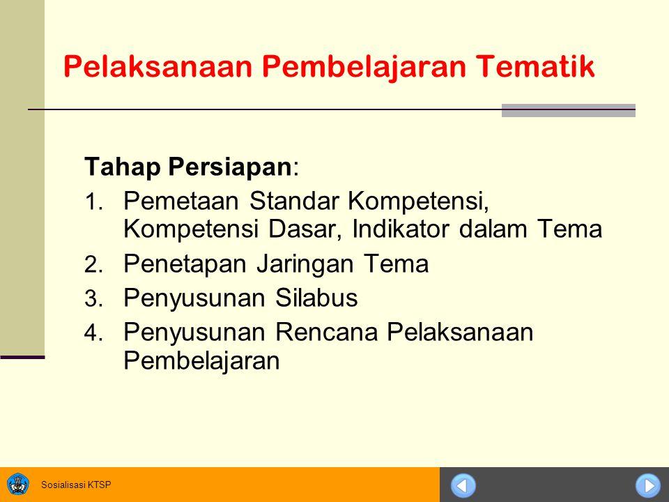 Sosialisasi KTSP Pelaksanaan Pembelajaran Tematik Tahap Persiapan: 1. Pemetaan Standar Kompetensi, Kompetensi Dasar, Indikator dalam Tema 2. Penetapan