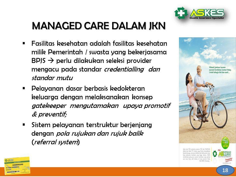 MANAGED CARE DALAM JKN MANAGED CARE DALAM JKN  Fasilitas kesehatan adalah fasilitas kesehatan milik Pemerintah / swasta yang bekerjasama BPJS  perlu