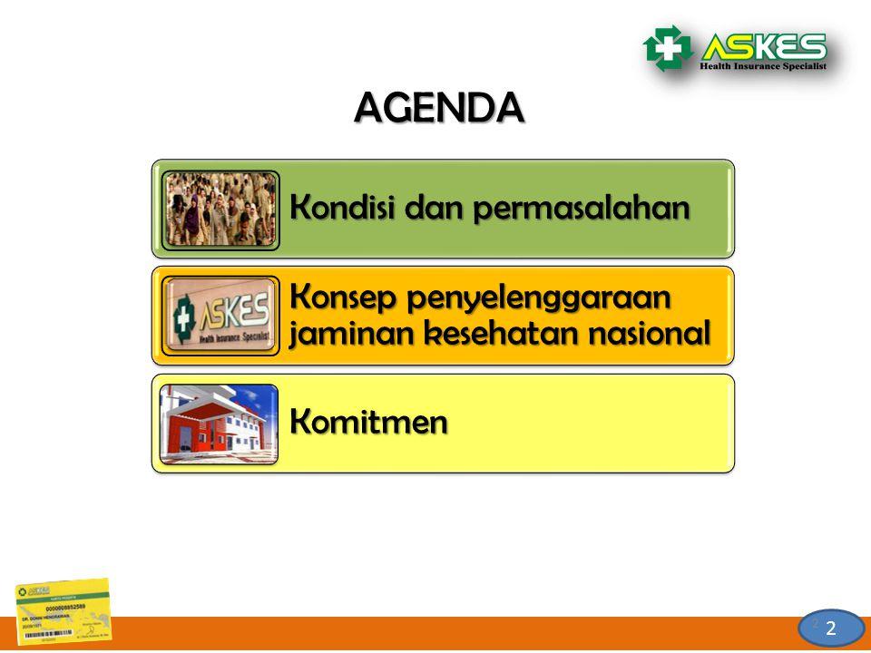 2 2 2 AGENDA Kondisi dan permasalahan Konsep penyelenggaraan jaminan kesehatan nasional Komitmen