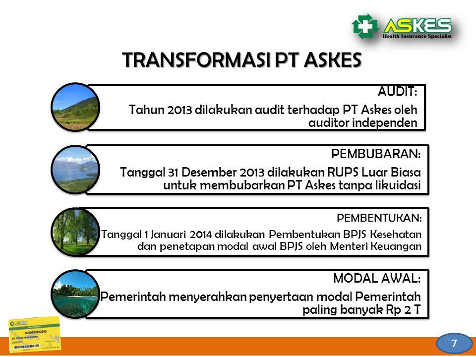 7 7 7 AUDIT: Tahun 2013 dilakukan audit terhadap PT Askes oleh auditor independen PEMBUBARAN: Tanggal 31 Desember 2013 dilakukan RUPS Luar Biasa untuk