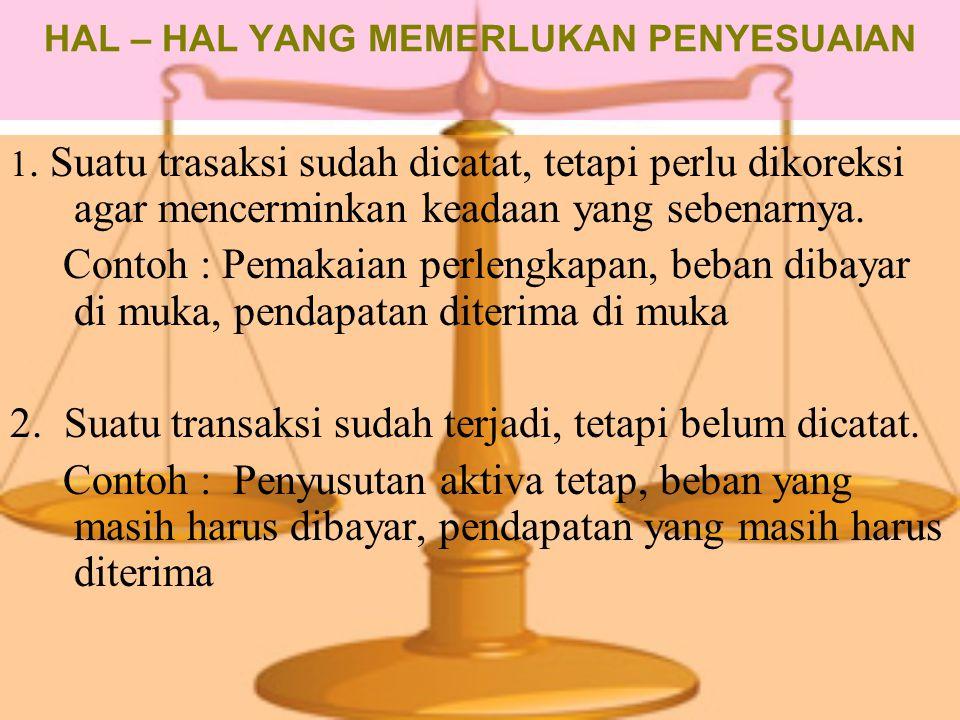 HAL – HAL YANG MEMERLUKAN PENYESUAIAN 1.