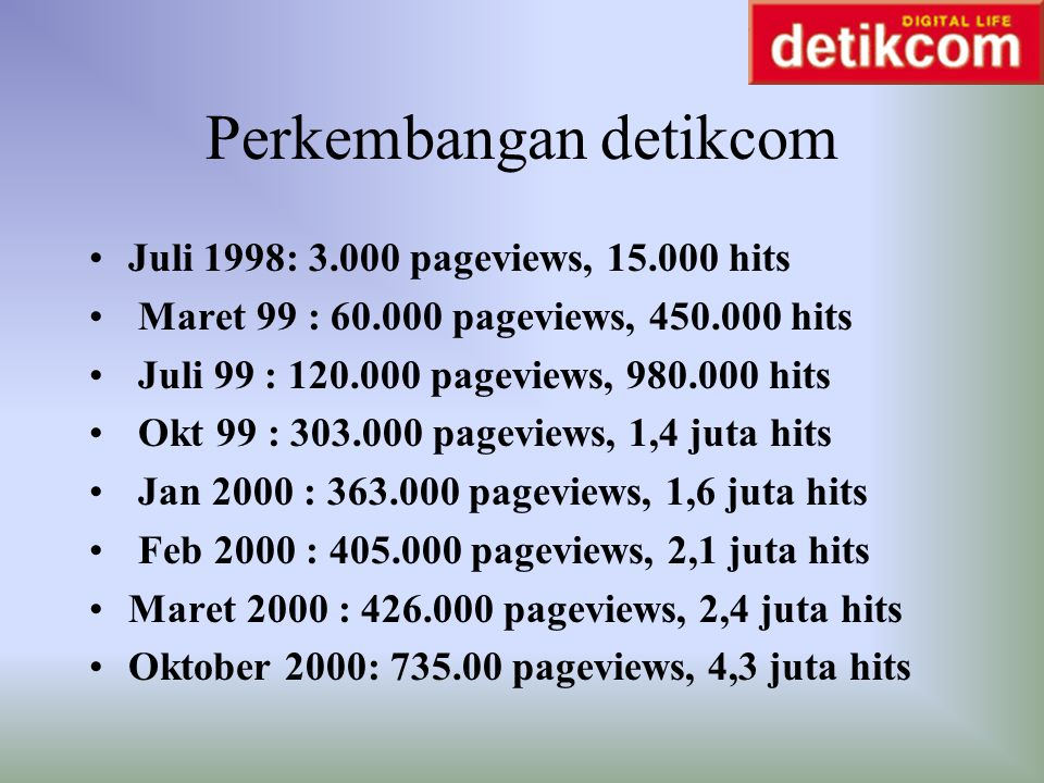 Perkembangan detikcom Juli 1998: 3.000 pageviews, 15.000 hits Maret 99 : 60.000 pageviews, 450.000 hits Juli 99 : 120.000 pageviews, 980.000 hits Okt