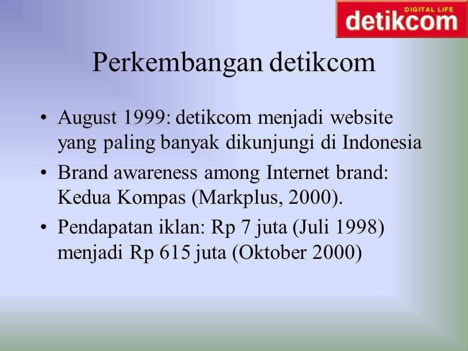 Perkembangan detikcom August 1999: detikcom menjadi website yang paling banyak dikunjungi di Indonesia Brand awareness among Internet brand: Kedua Kom