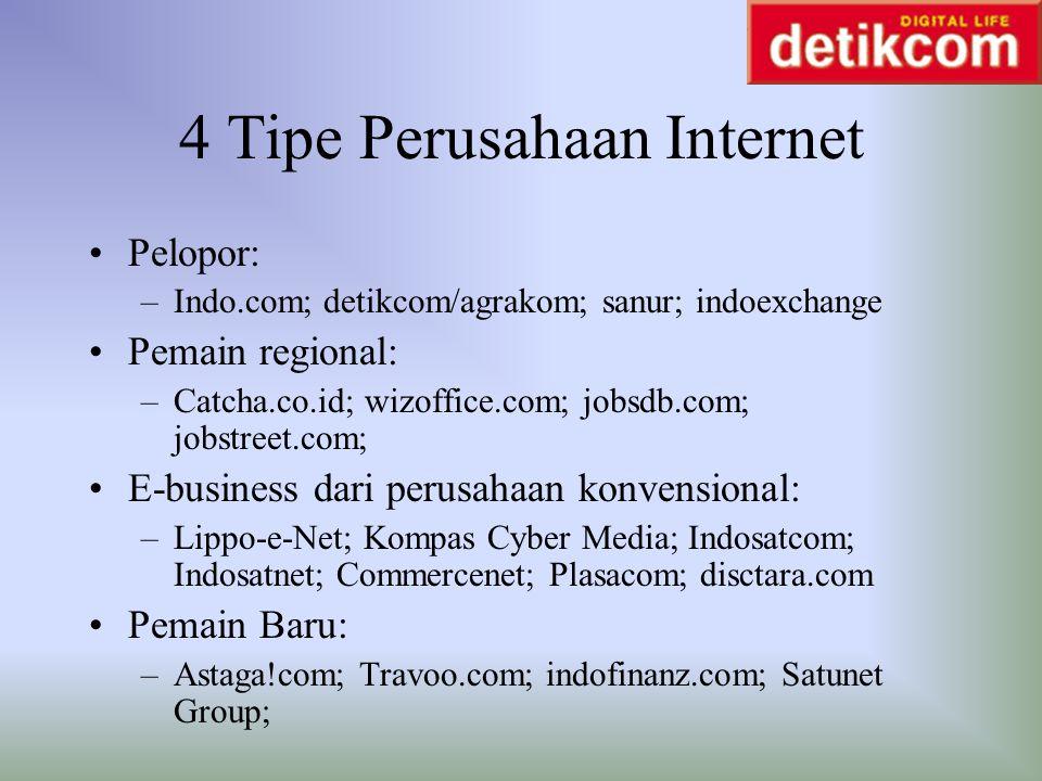 4 Tipe Perusahaan Internet Pelopor: –Indo.com; detikcom/agrakom; sanur; indoexchange Pemain regional: –Catcha.co.id; wizoffice.com; jobsdb.com; jobstr