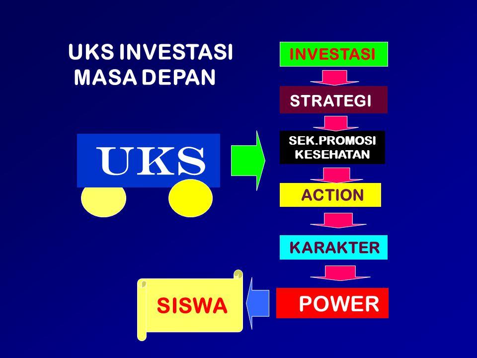 UKS INVESTASI STRATEGI SEK.PROMOSI KESEHATAN ACTION KARAKTER POWER SISWA UKS INVESTASI MASA DEPAN