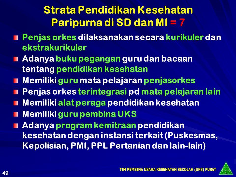 Strata Pelaksanaan UKS dibagi dalam 4 (empat) Tingkatan, yaitu: Strata Minimal Strata Standar Strata Optimal Strata Paripurna Setiap strata terdiri da