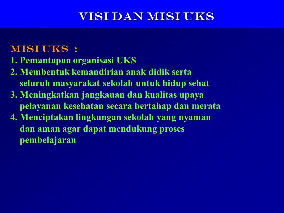 VISI DAN MISI UKS VISI DAN MISI UKS MISI UKS : 1.Pemantapan organisasi UKS 2.