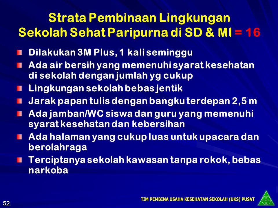 lanjutan Strata Pelayanan Kesehatan Paripurnadi SD dan MI…..