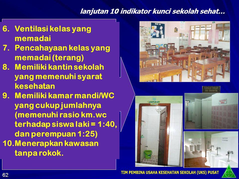 1.Kepadatan ruang kelas minimal 1,75 m2/anak. 2.Tingkat kebisingan ≤ 45 db 3.Memiliki lapangan/halaman/aula untuk pendidikan jasmani 4.Memiliki lingku