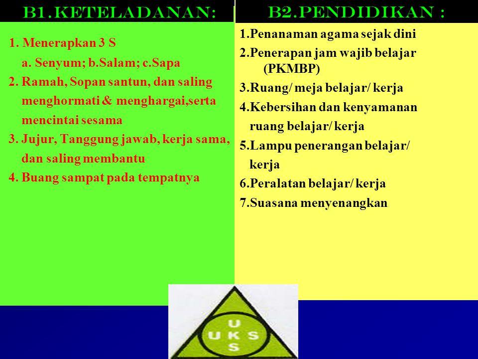 KRITERIA RUMAH SEHAT KRITERIA RUMAH SEHAT A. Kondisi Lingkungan 1. Bersih; 1. Bersih; 2. Indah; 2. Indah; 3. Asri; 3. Asri; 4. Nyaman; dan 4. Nyaman;