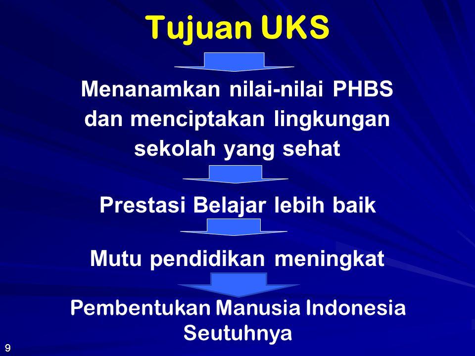 Tujuan UKS Menanamkan nilai-nilai PHBS dan menciptakan lingkungan sekolah yang sehat Prestasi Belajar lebih baik Mutu pendidikan meningkat 9 Pembentukan Manusia Indonesia Seutuhnya